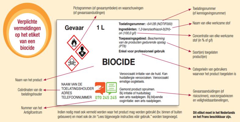 Verplichte vermeldingen op het etiket van een biocide
